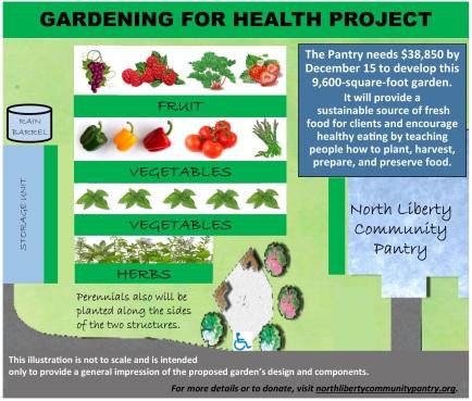 garden graphic 2