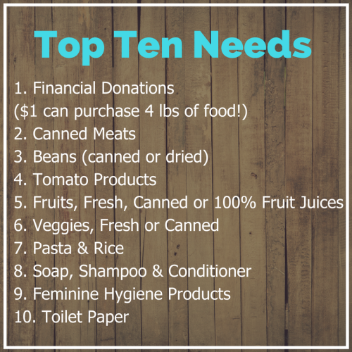 1. Financial Donations ($1 can purchase 4 lbs of food!)2. Canned Meats3. Beans (canned or dried)4. Tomato Products5. Fruits, Fresh, Canned or 100% Fruit Juices6. Veggies, Fresh or Canned