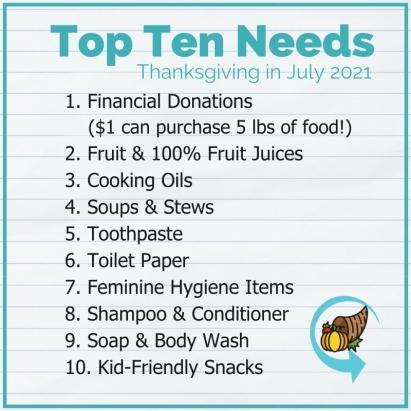 Top Ten Needs July 2021 (1)